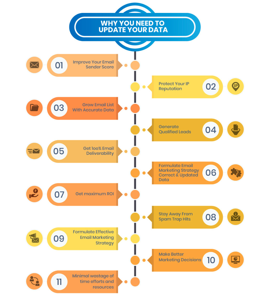 data-append-cleaning-infographic