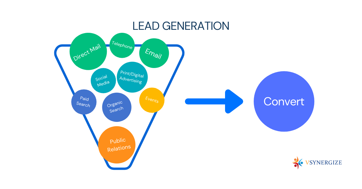 Top B2B Lead Generation Companies - Leaders Matrix · 1 CIENCE Technologies · 2 Belkins · 3 Callbox · 4 Martal Group · 5 EBQuickstart · 6 VSA 7. vsynergizeoutsourcing.
