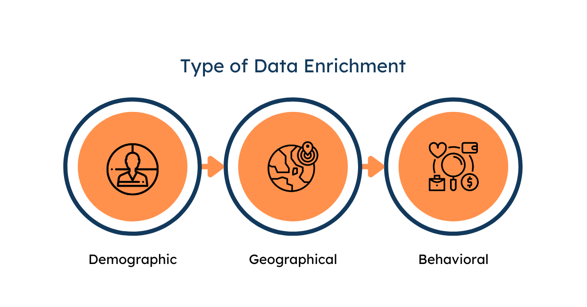 7 Best Data Enrichment Tools of 2021- vsynergizeoutsourcing