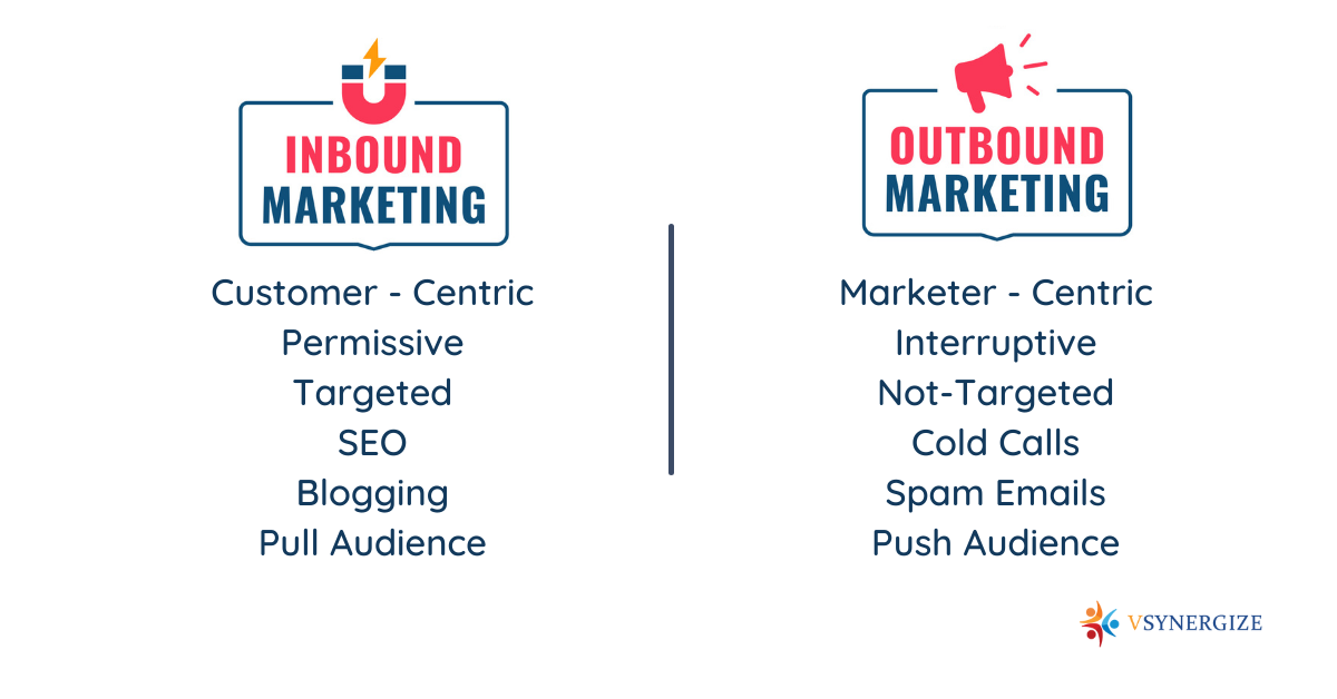 Inbound vs Outbound Sales: What's the Difference - vsynergizeoutsourcing