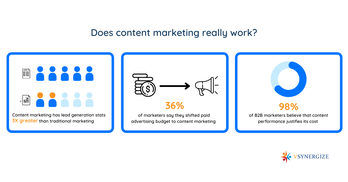 What are the best digital branding strategies in 2021?