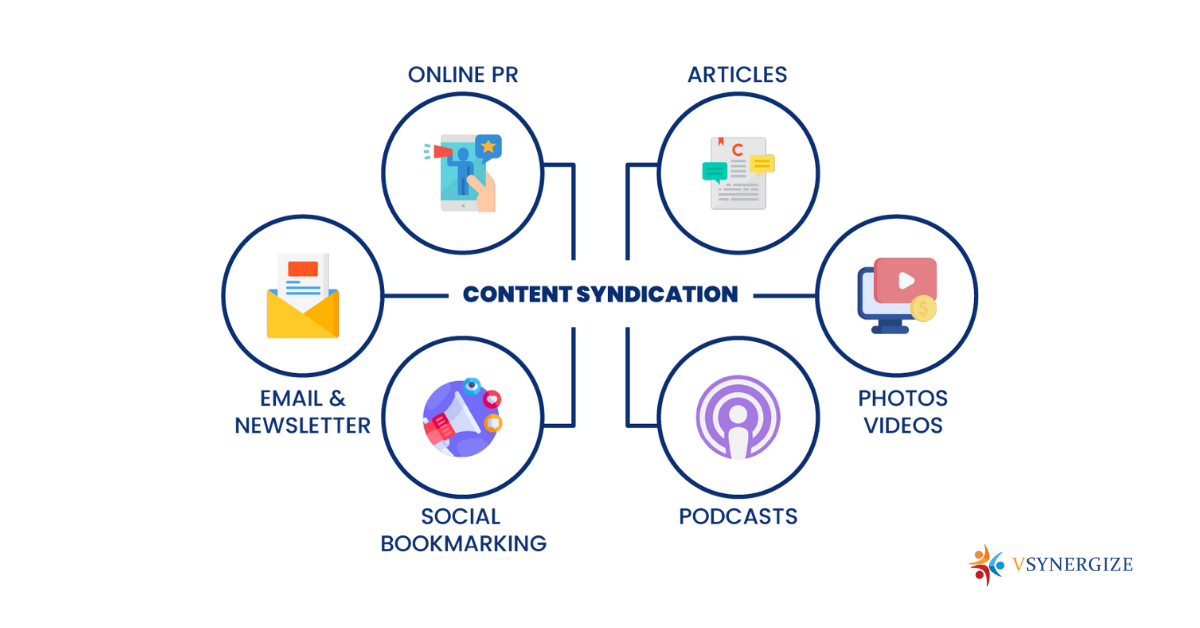 content syndication platform?