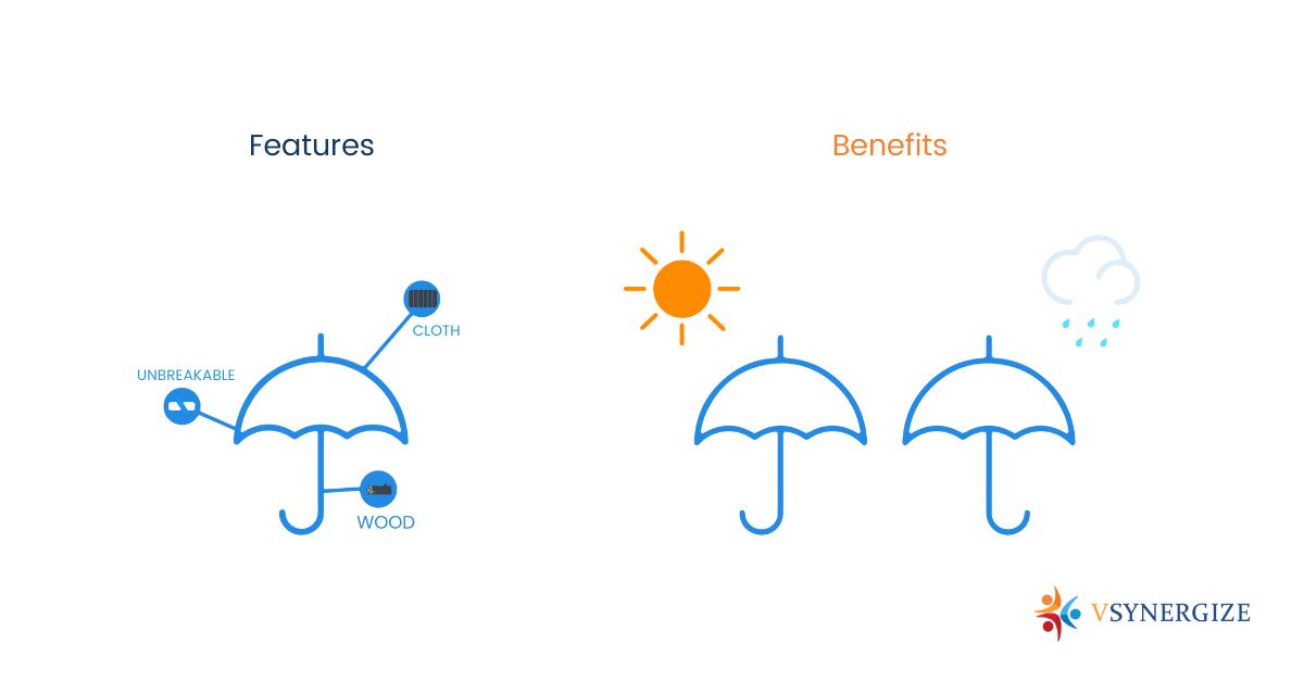 Linkedin Marketing Strategy Diagram Powerpoint Slide Clipart