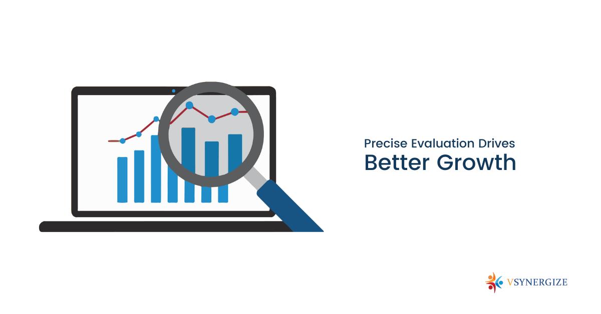 B2b Sales Metrics KPIs To Track For Sales Team